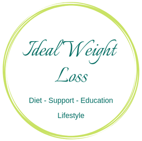 Ideal Weight Loss CA